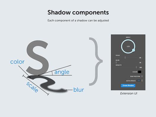 PS神器推荐!AdobePS插件秒画超级逼真的生动形象的倒影或投影